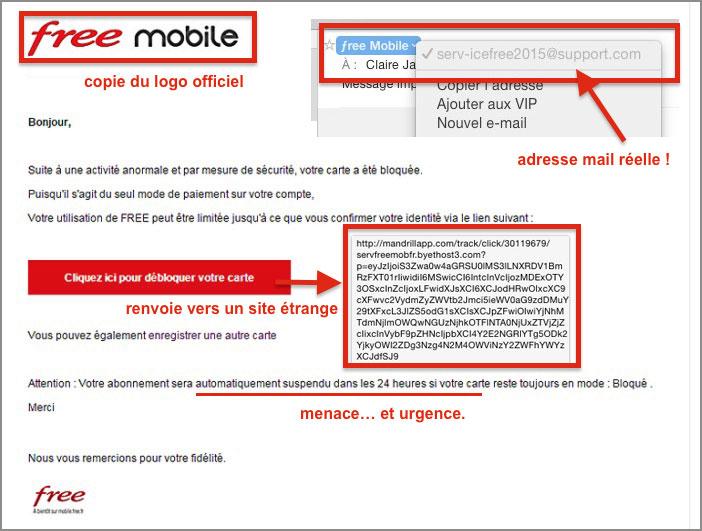 exemple classique de phishing